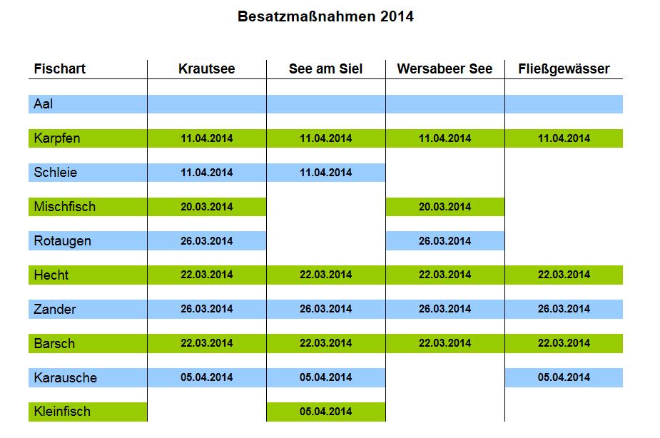 Besatzmassnahmen 2014